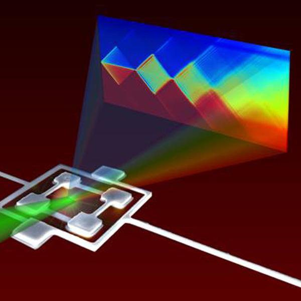 Spectroscopy 20clipart 204