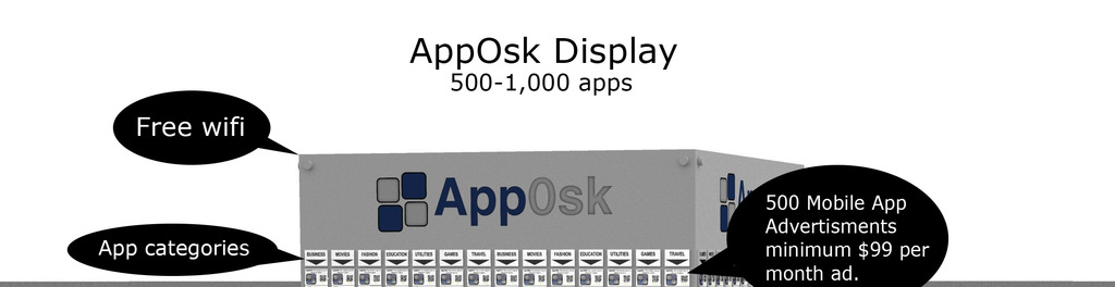 Apposk 20display 20with 20labels